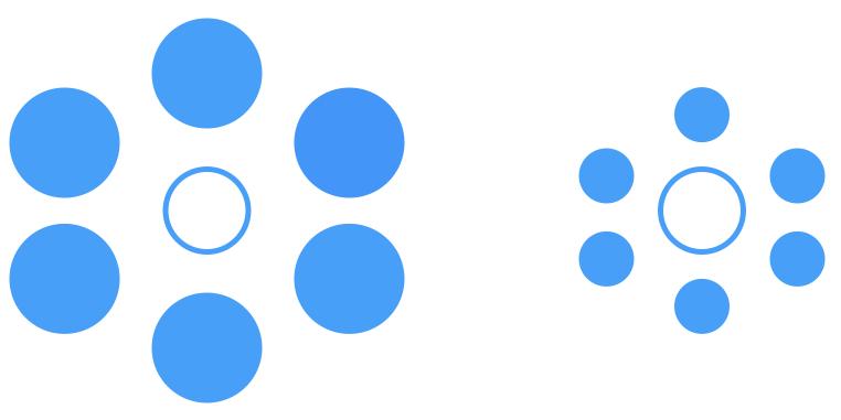 Contraste de círculos