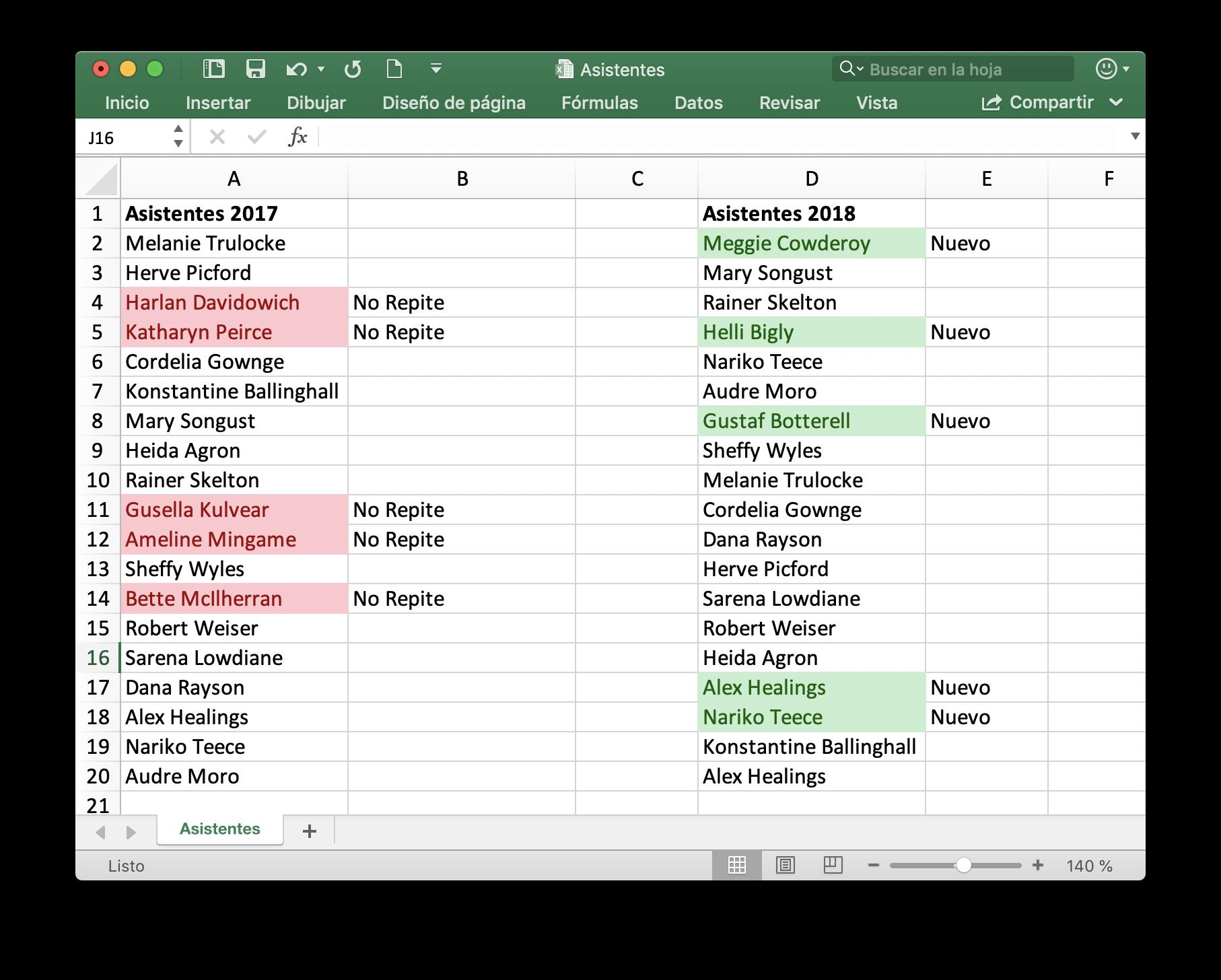 Comparación de los listados de asistentes