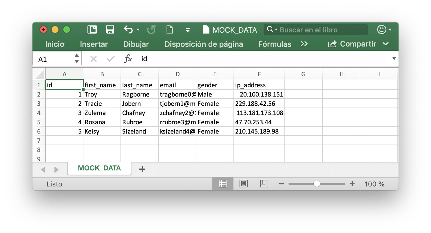 El conjunto de datos simulados en Excel