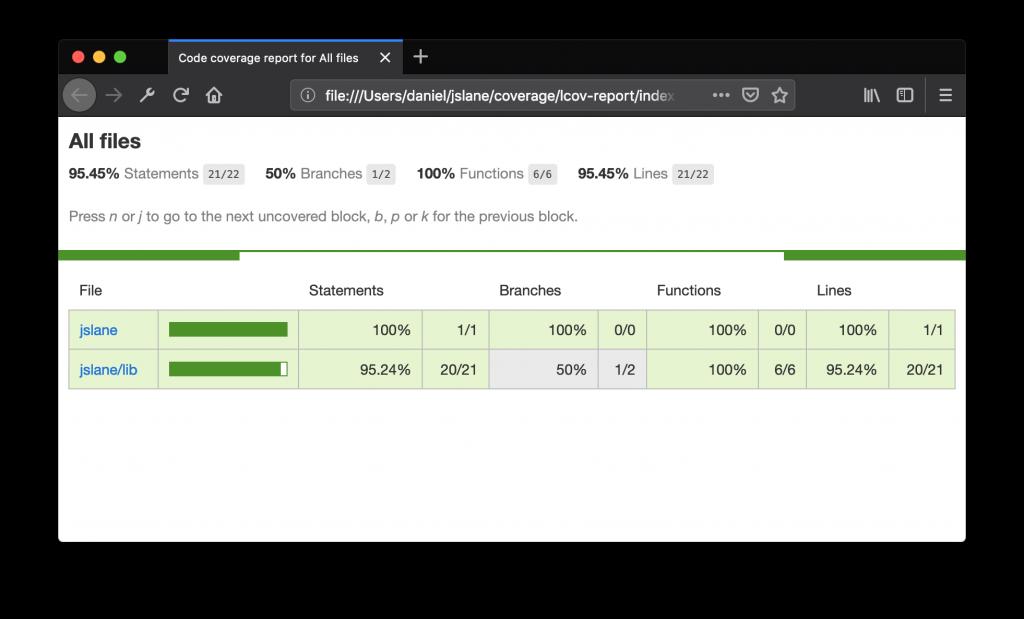 Informe de cobertura en formato HTML