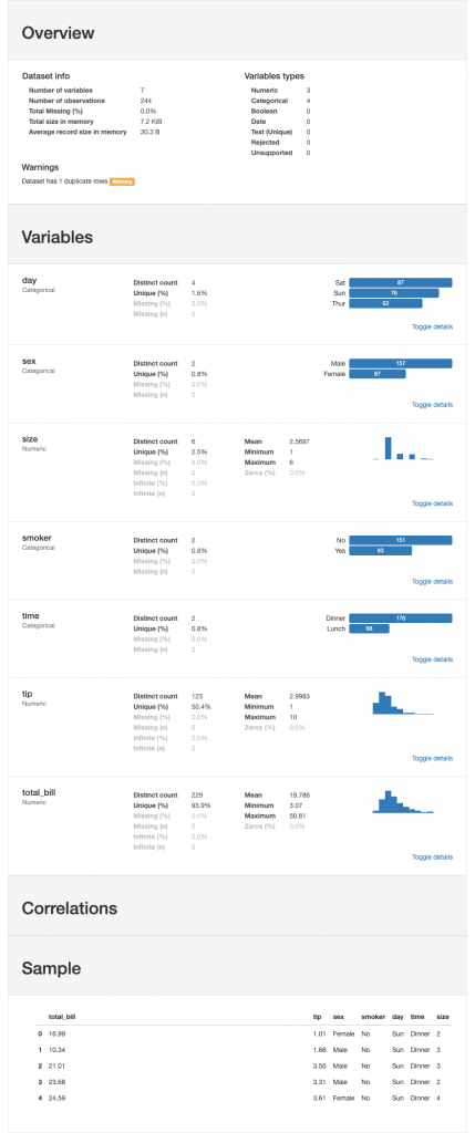 Informe generado HTML con Pandas-Profiling