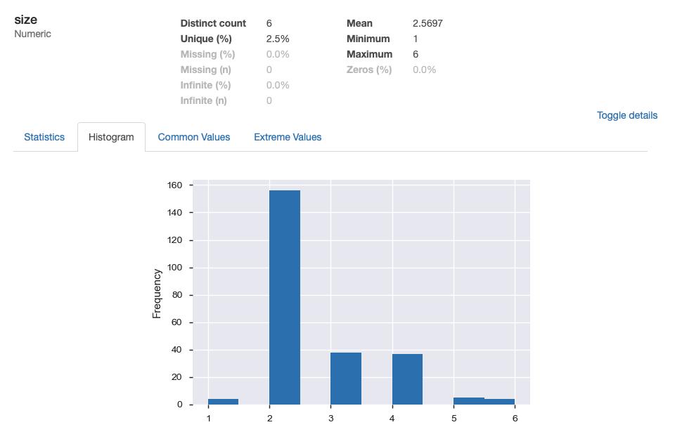 Detalle del informe para la variable size