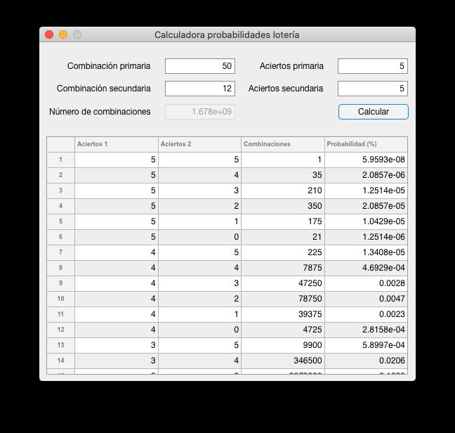 Calculadora de probabilidades de ganar a la lotería con los resultados para el juego de Euromillones