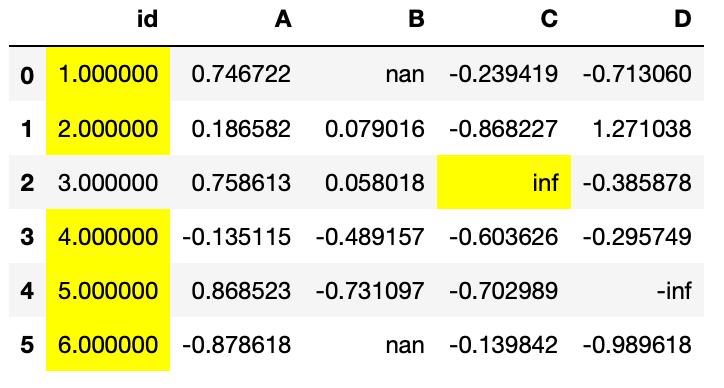 DataFrame resaltando el máximo en cada fila