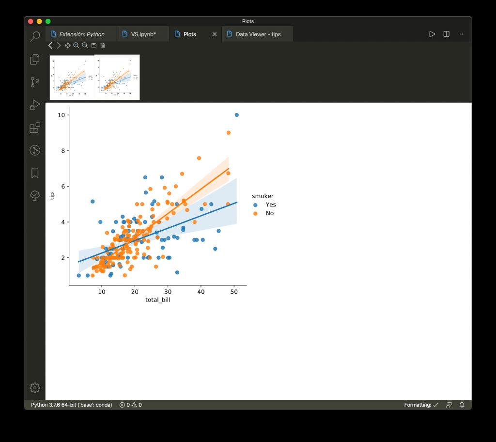 Herramienta para la visualización de gráficas en Visual Studio Code