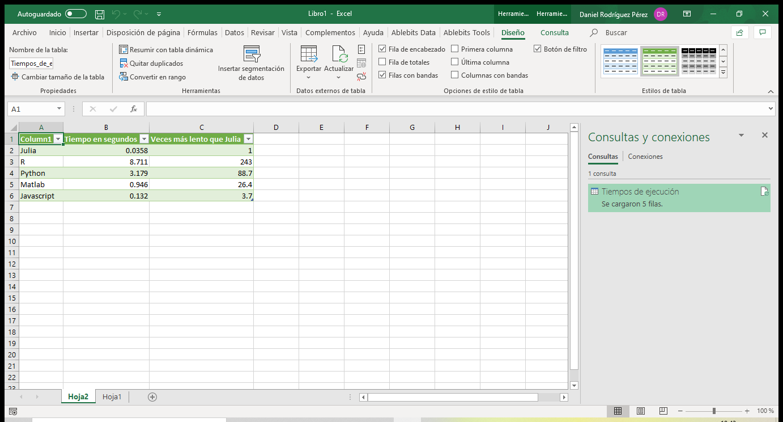 La tabla de la web finalmente importada en Excel